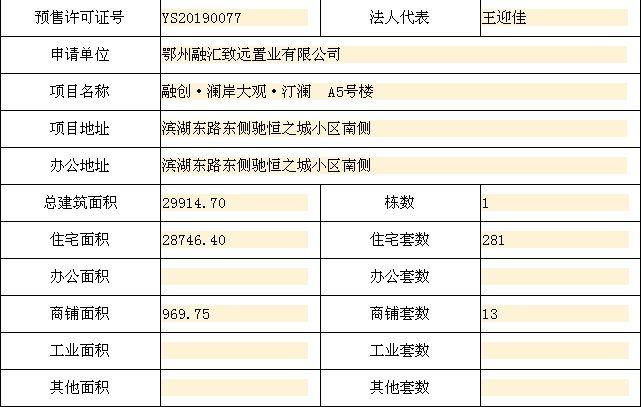 阳江市住建局电话_鄂州市住房和城乡建设局